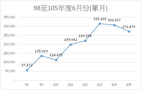 20160812_錢世傑002