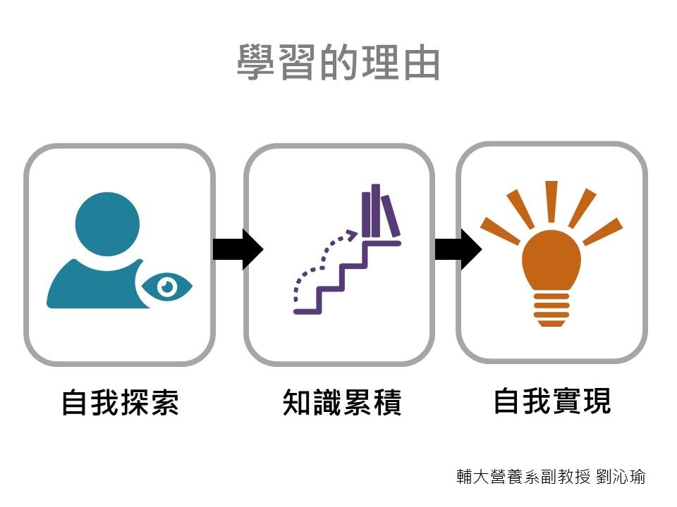 20160903劉沁瑜學習的理由圖檔